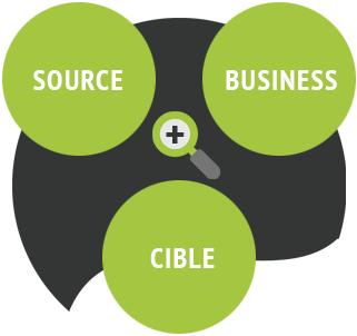 mission business stratégie